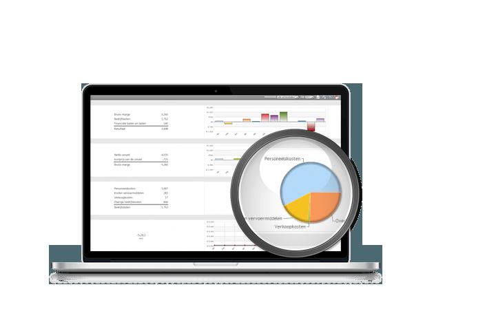 boekhouden software Yuki online boekhouding